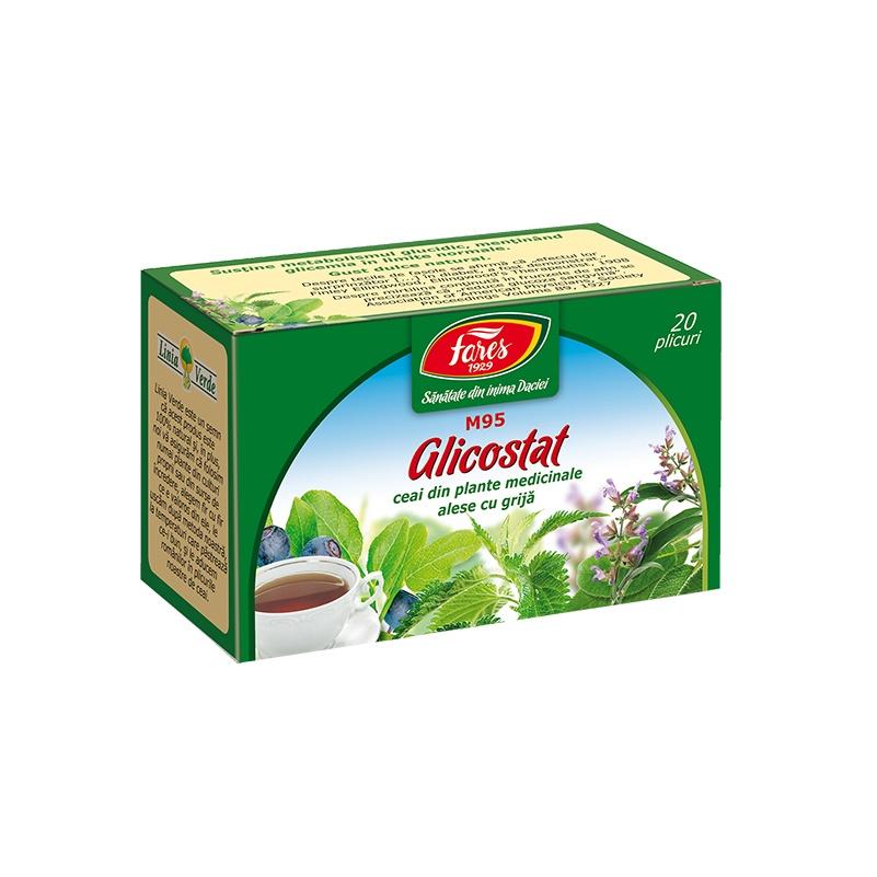 Ceai Glicostat, 20 plicuri, Fares drmax.ro