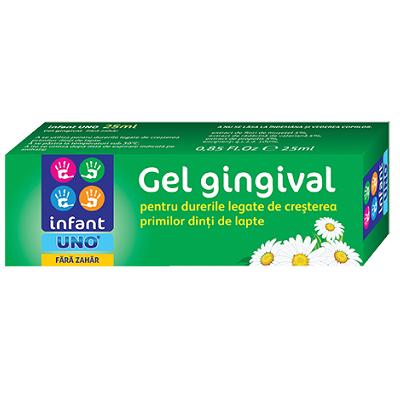 Gel gingival Infant Uno, 25 ml, Solacium drmax.ro